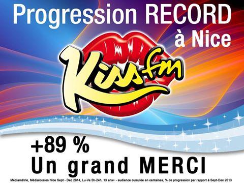 Intermédiaires - Kiss FM signe une progression record