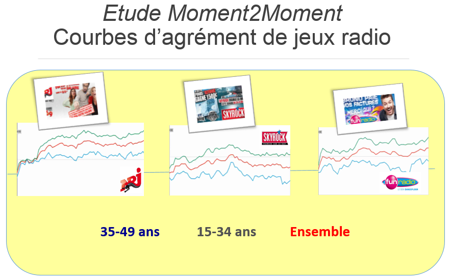 Hyperworld Marketing toujours au bon moment