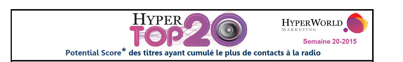 HyperTop20 - Semaine 20-2015. Le dessous des cartes de Yacast
