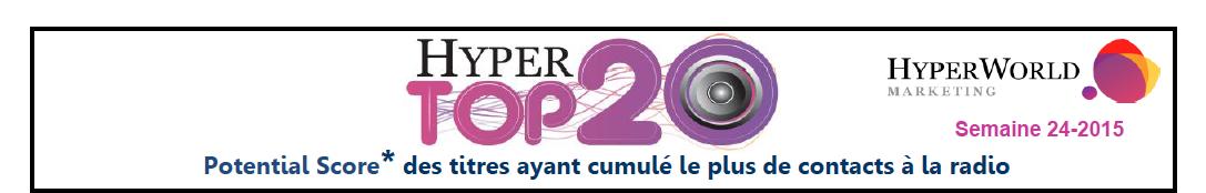 HyperTop20 - Semaine 24-2015. Le dessous des cartes de Yacast