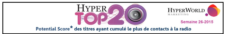 HyperTop20 - Semaine 26-2015. Le dessous des cartes de Yacast