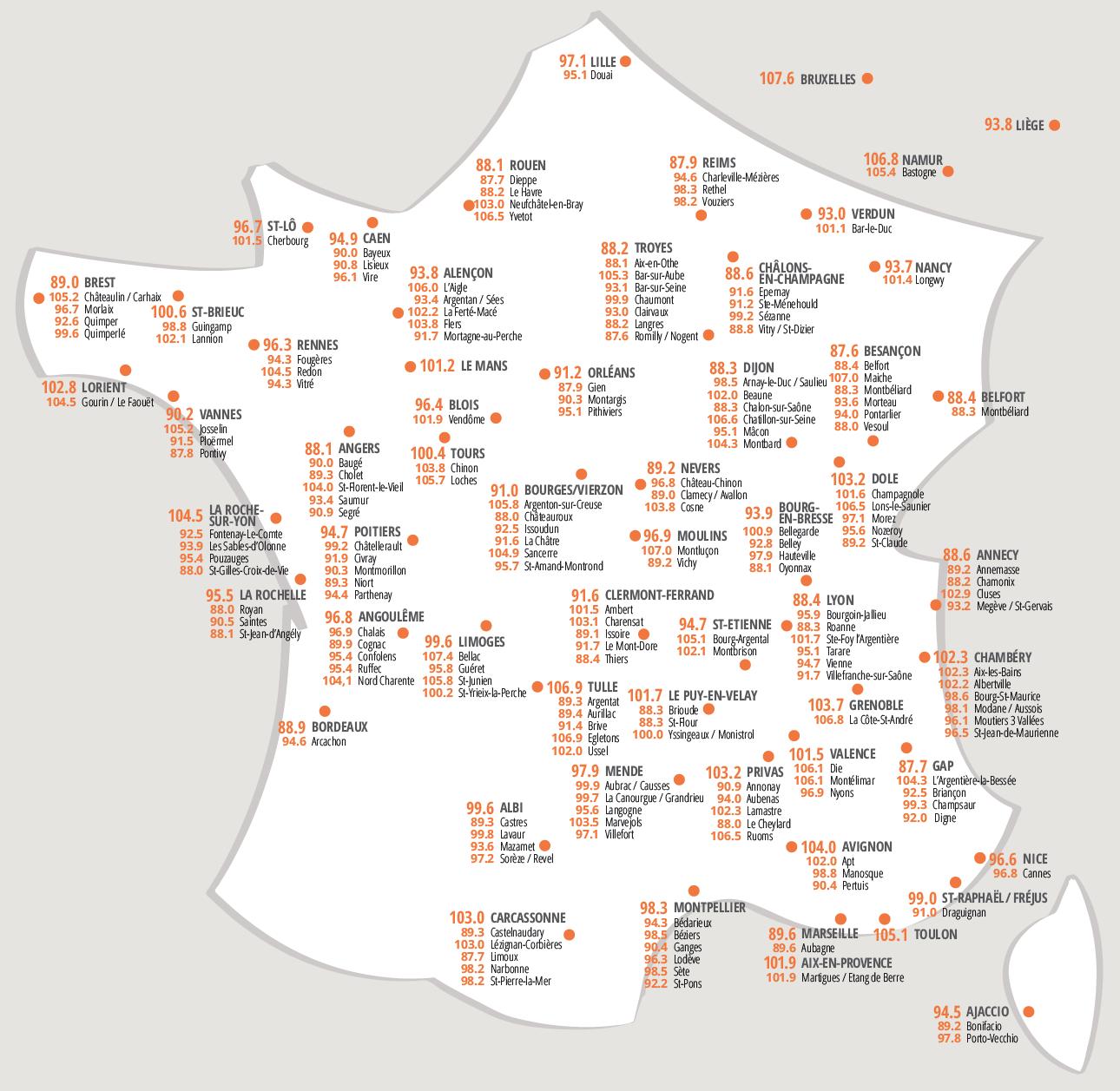 RCF ou la puissance d'un réseau national de 63 radios de proximité