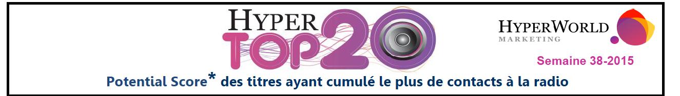 HyperTop20 - Semaine 38-2015. Le dessous des cartes de Yacast
