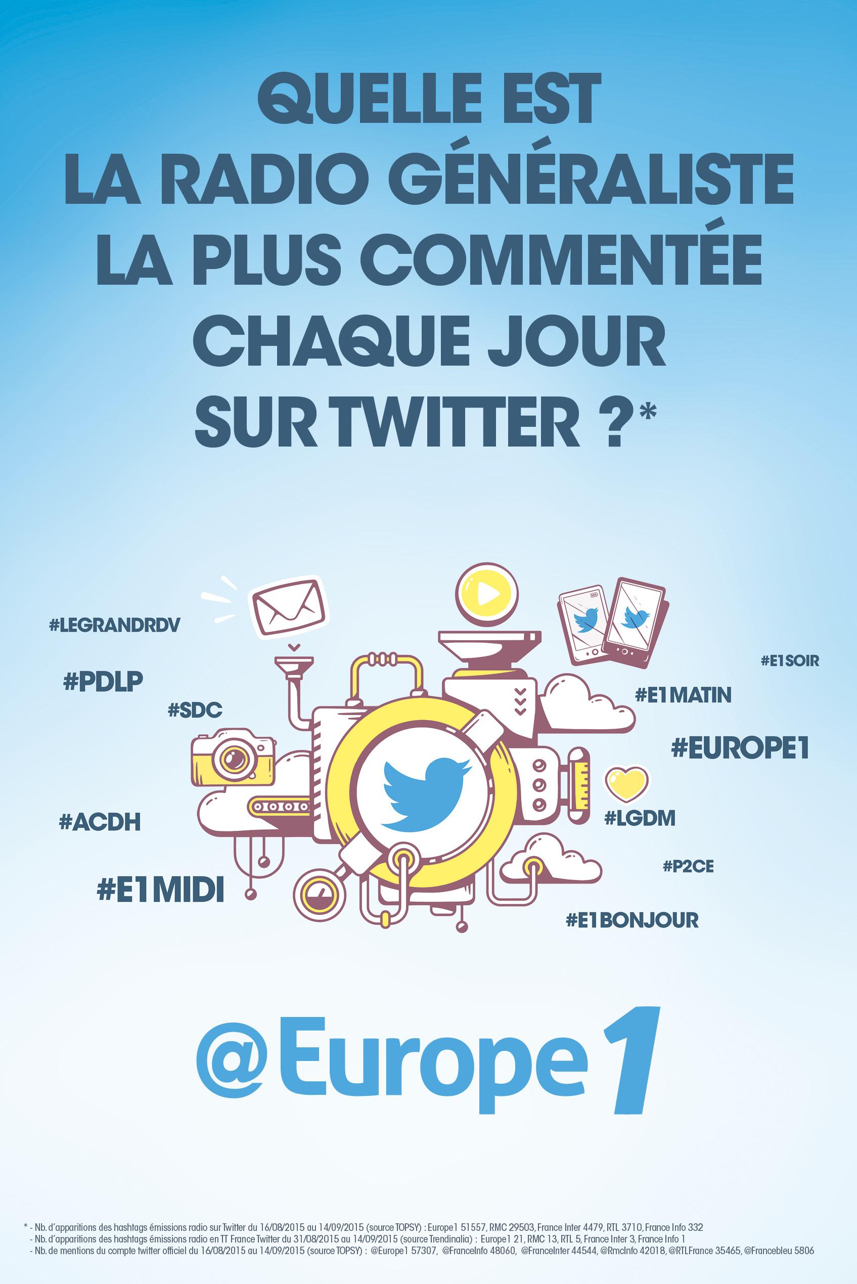 Europe 1 la radio généraliste la plus commentée sur Twitter