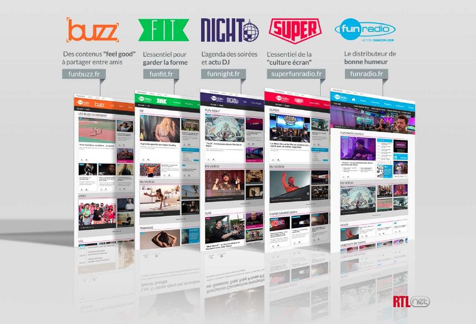 4 nouveaux sites pour affirmer son territoire de marque auprès des 12-25 ans