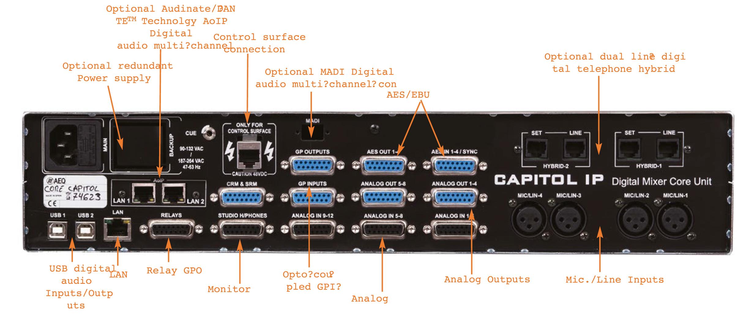 Capitol IP : la console numérique accessible à tous