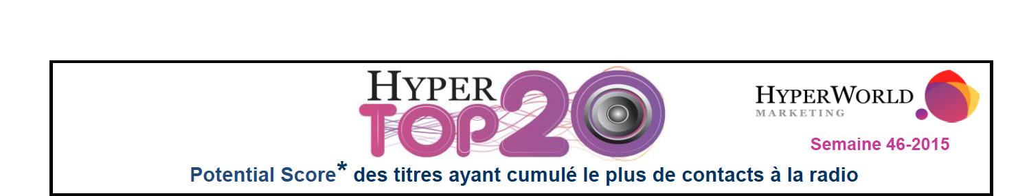 HyperTop20 - Semaine 46-2015. Le dessous des cartes de Yacast