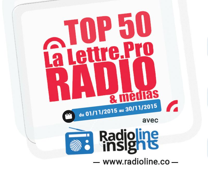 Top 50 La Lettre Pro - Radioline de Novembre 2015