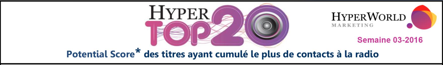 Le Mag 75 - HyperTop20 - Semaine 03-2016. Le dessous des cartes de Yacast