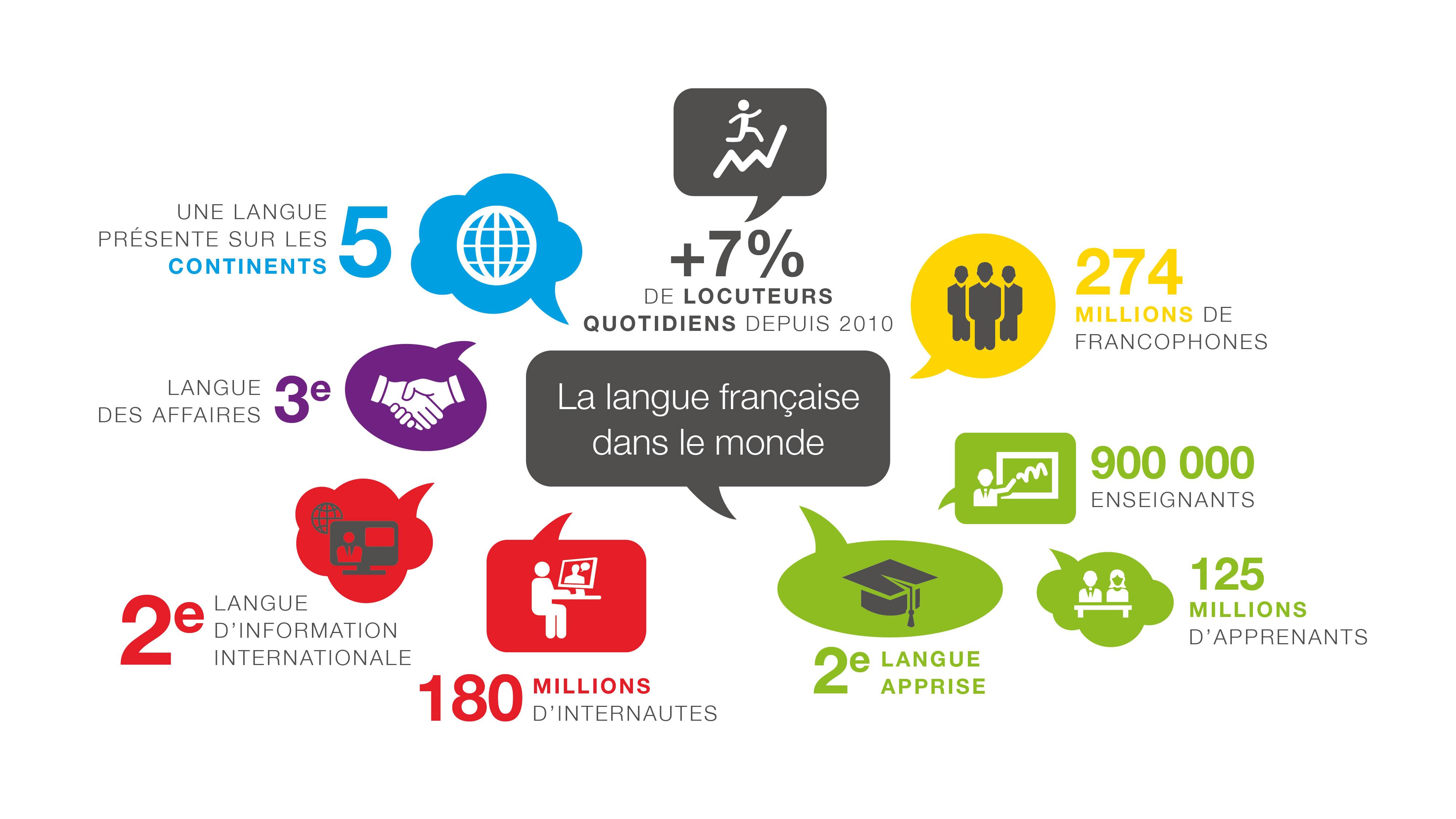 Journée de la langue française dans les médias