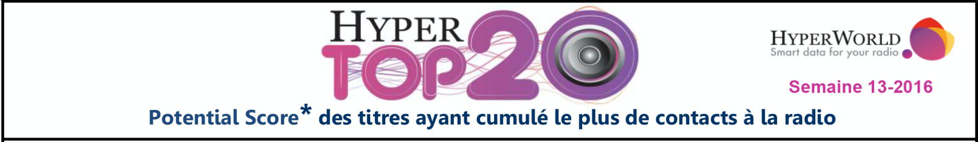 HyperTop20 - Semaine 13-2016 Le dessous des cartes de Yacast