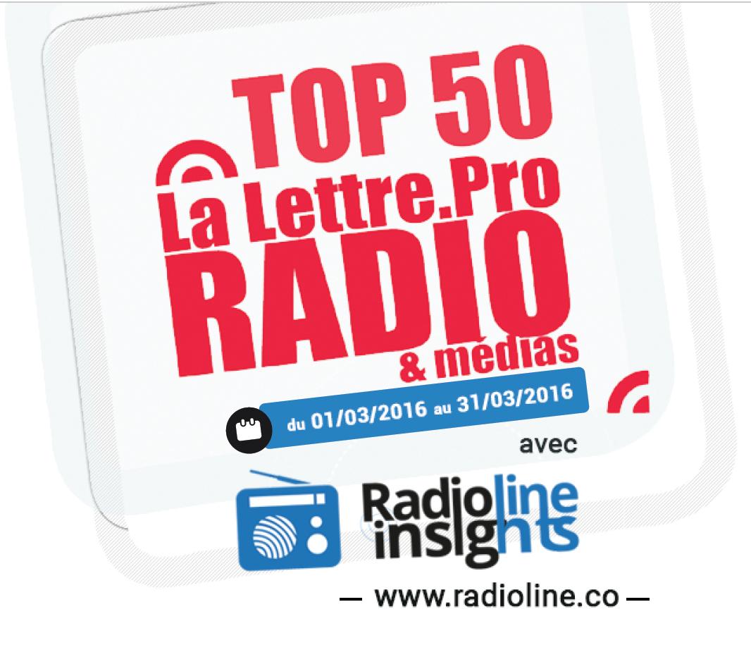 Top 50 La Lettre Pro - Radioline de mars 2016