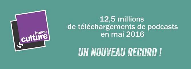 France Culture : 12.5 millions de podcasts en mai