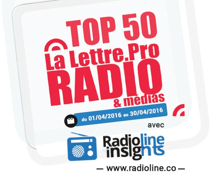 Top 50 La Lettre Pro - Radioline avril 2016