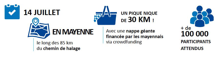 France Bleu organise le plus grand pique-nique du monde
