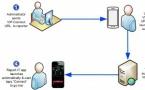 VIP-Connect vient simplifier l'application Report-IT