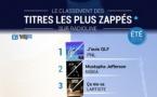#RadiolineInsights : le classement des titres les plus zappés