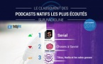 #RadiolineInsights : le classement des podcasts natifs