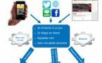 NeoAgent: pour mieux interagir avec vos auditeurs