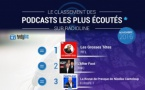 #RadiolineInsights : le classement des podcasts