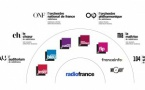 L'identité visuelle de Radio France évolue