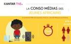 61% des jeunes Africains écoutent la radio