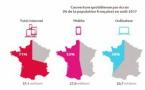 En août, 9 Français sur 10 connectés à Internet