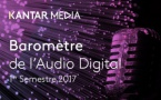 Kantar publie son baromètre de l'audio digital