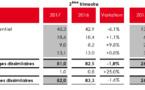 NRJ Group : chiffre d'affaires consolidé en retrait modéré