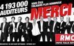 24 000 auditeurs gagnés en un an par RMC