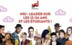 NRJ Belgique : la radio la plus écoutée par les 12-24 ans