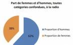 La Parité hommes-femmes progresse à Radio France
