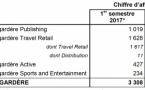 Lagardère Active : les radios en retrait de - 3.3%