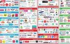L'écosystème complet de l'audio digital