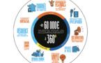 Inscrivez-vous au prix Société Ricard Live Music partenaire du Salon de la Radio