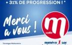 Record d'audience pour M Radio depuis 2009