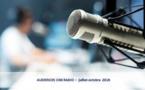 Audience en Belgique : la RTBF exprime ses réserves