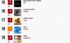 "Classement ""Le Radio Buzz 40 / La Lettre Pro de la Radio"""