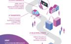 La 5G sera déployée commercialement à partir de 2020