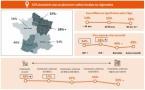 Etude IFOP / SIRTI : les Français sont attachés aux radios des territoires