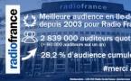 Radio France : meilleure audience en Ile-de-France depuis 2003