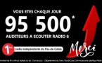 95 500 auditeurs écoutent Radio 6