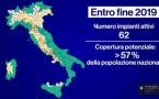 DAB+ : le déploiement en Europe se poursuit