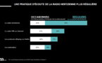Les Français et la radio : les chiffres clés