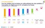 La commercialisation radio + Facebook, pour ou contre ?