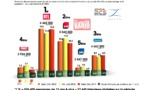Diagramme exclusif LLP/RCS Zetta - TOP 5 radios généralistes - 126 000 septembre/octobre 2012