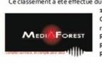LLP 31 - MediaForest - Les tops de 2012