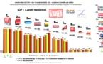 Diagramme exclusif LLP/RCS Zetta - TOP 10 radios Vendredi-Samedi - 126 000 IDF janvier-mars 2013
