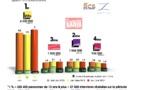 Diagramme exclusif LLP/RCS Zetta - TOP 5 Thématiques en Lundi-Vendredi - 126 000 Avril-Juin 2013