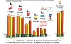 Diagramme exclusif LLP/RCS Zetta - TOP 5 en Lundi-Vendredi - 126 000 Avril-Juin 2013